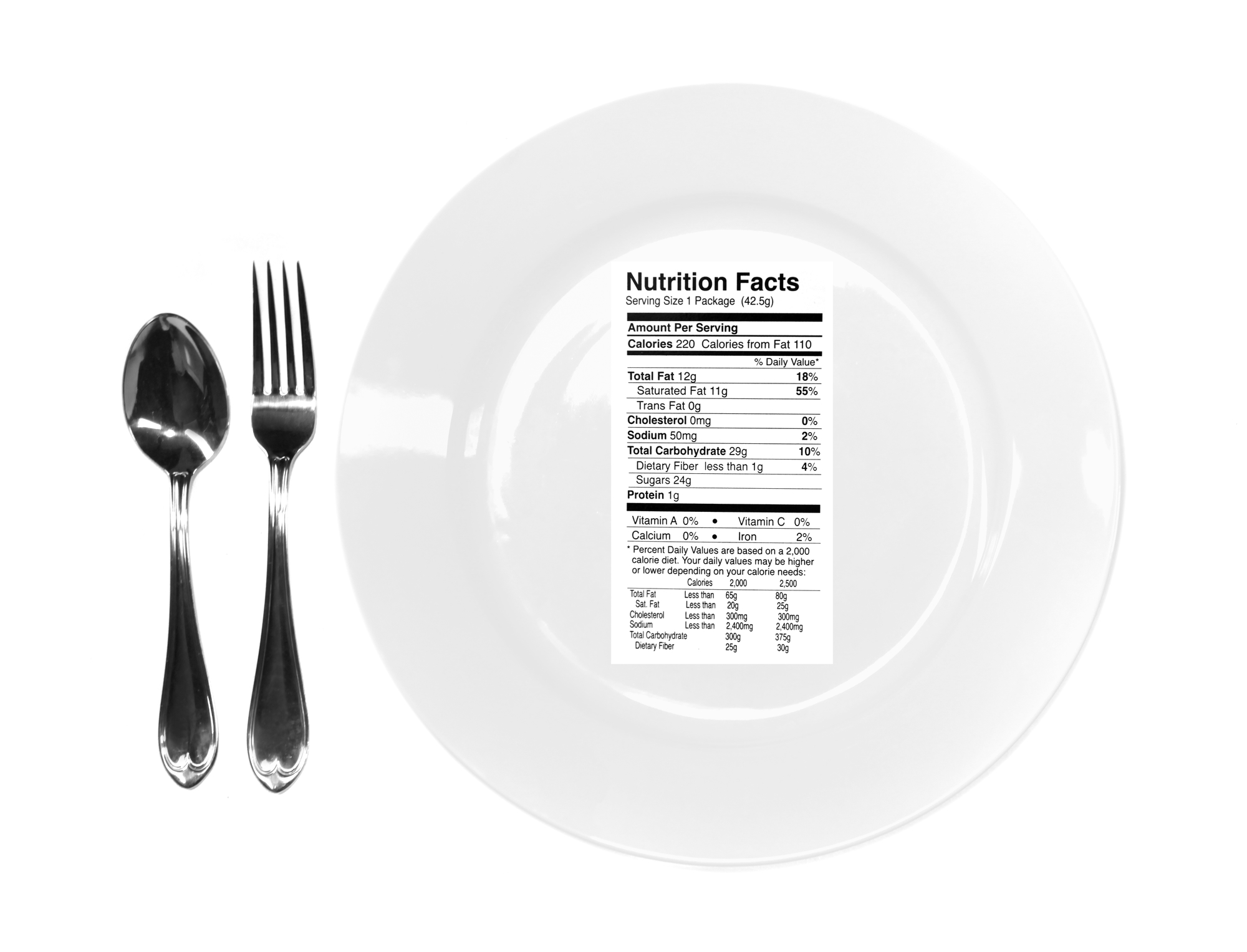 Cómo leer etiquetas en productos alimenticios